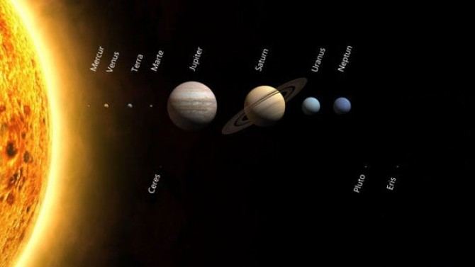 alinierea planetelor