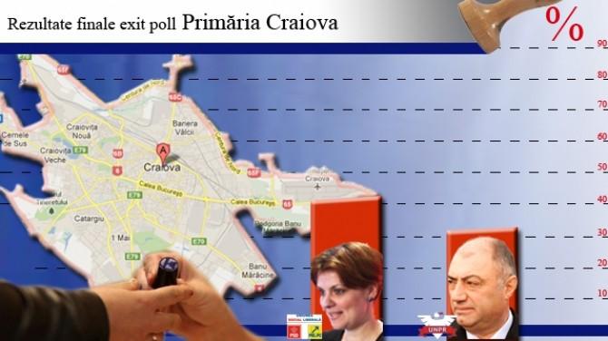 vot_Craiova
