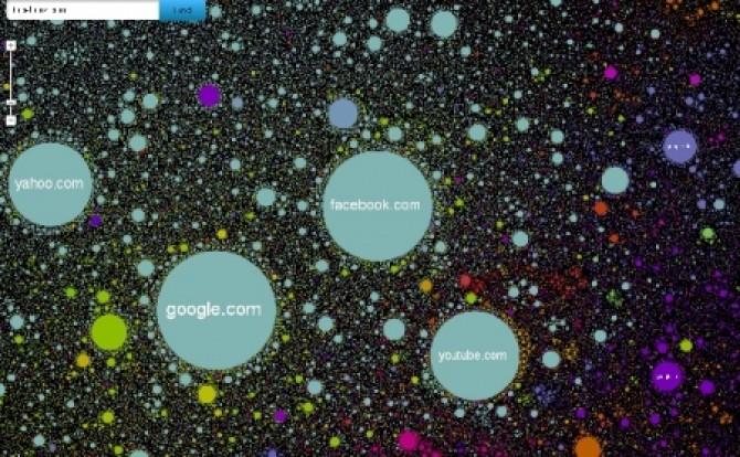harta-internetului-care-sunt-cele-mai-mari-site-uri-foto-160620