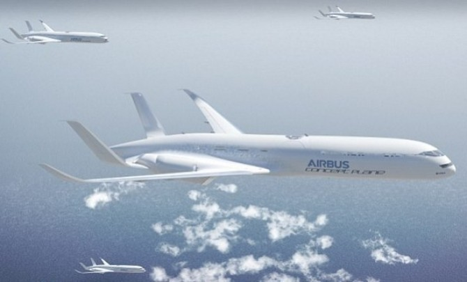 avioane - foto simbol