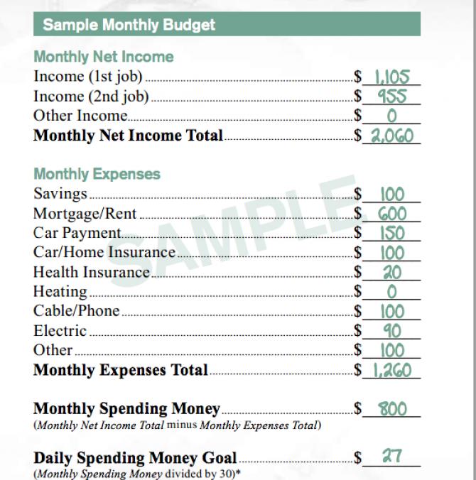 Plan de buget
