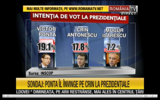 sondaj prezidentiale