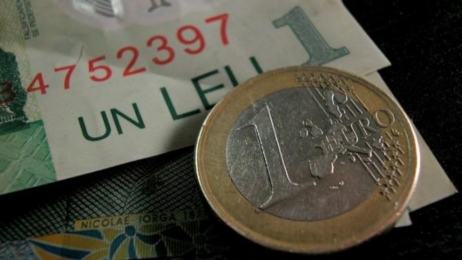 euro curs