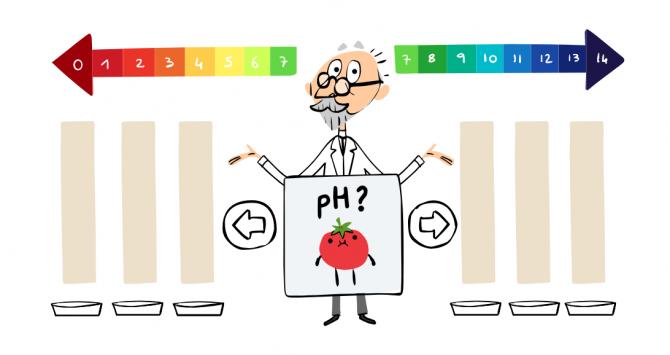 Google Doodle 29 mai SPL Sorensen