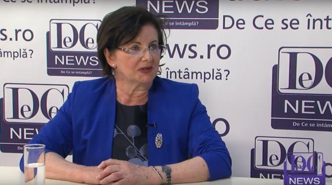 """Ruxandra Ionescu, interviu la """"Academia de Sănătate"""""""