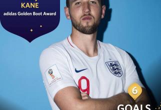 Harry Kane. foto: @fifaworldcup