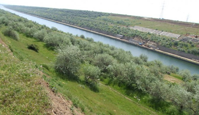 Dunăre