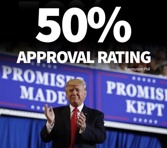 """Trump, popularitate: """"Hărţuire prezidenţială!"""". foto: Twitter"""