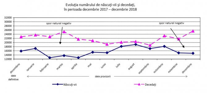 (w670) statistica