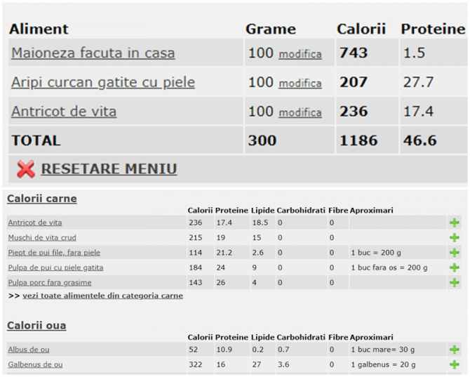 calculator caloric pentru slabit
