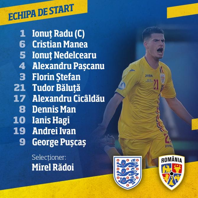 Romania - Anglia echipa de start Romania