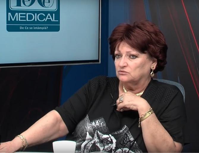Prof. Univ. Dr. Monica-Daniela I. Pop – Spitalul Clinic de Urgențe Oftalmologice