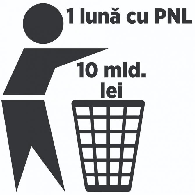 Bilanț guvernare Orban PNL - FOTO: Facebook PSD