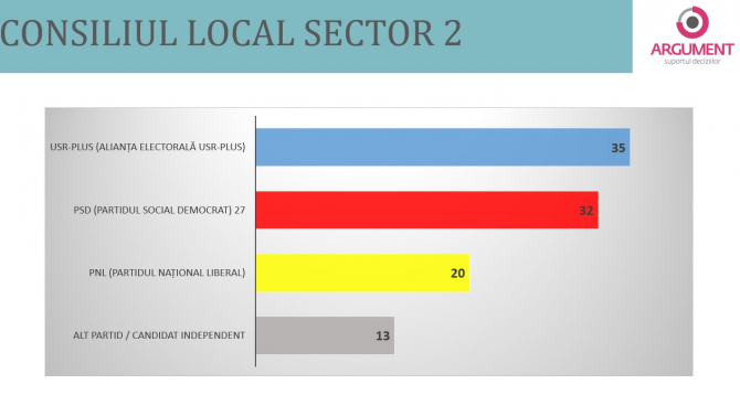 2. -imagine fara descriere- (consiliu_local_sector2_89552900.JPG)