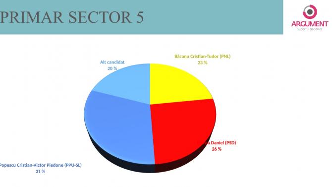 3. -imagine fara descriere- (sector-5-primar_05546200.jpg)