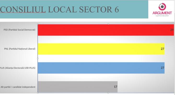 2. -imagine fara descriere- (sector-6-consiliu_43445300.jpg)