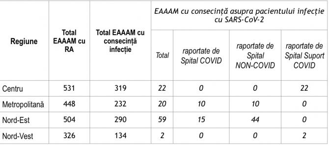 4. -imagine fara descriere- (infectii-nosocomiale-1_23570500.png)