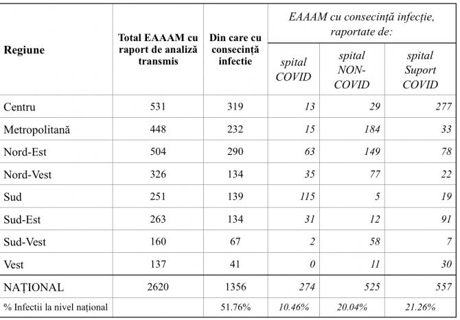 3. -imagine fara descriere- (infectii-nosocomiale_42415500.png)