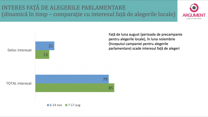 3. -imagine fara descriere- (alegeri-parlamentare-interes-argument_13852900.png)