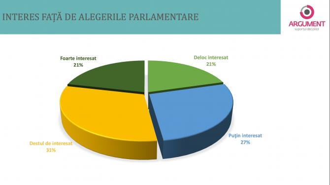 2. -imagine fara descriere- (interes-parlamentare-argument_81334800.png)
