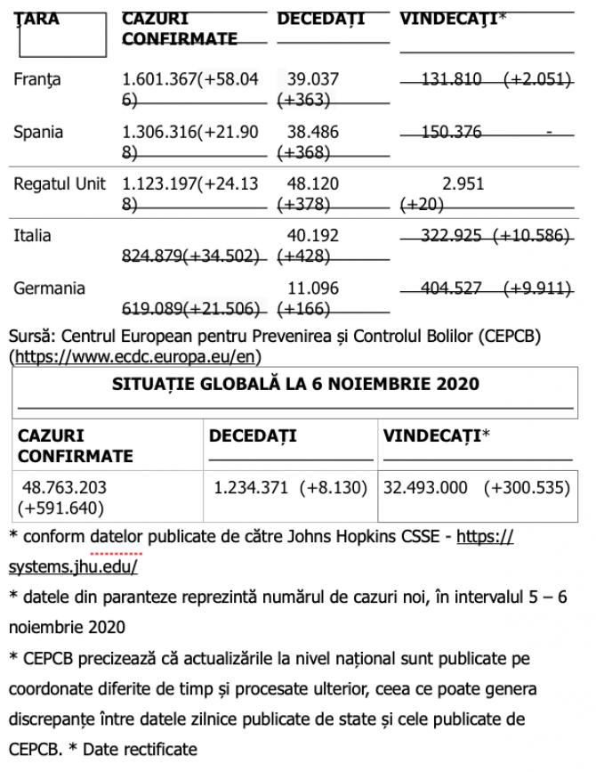 7. -imagine fara descriere- (screenshot-2020-11-07-at-13-43-45_62040200.png)