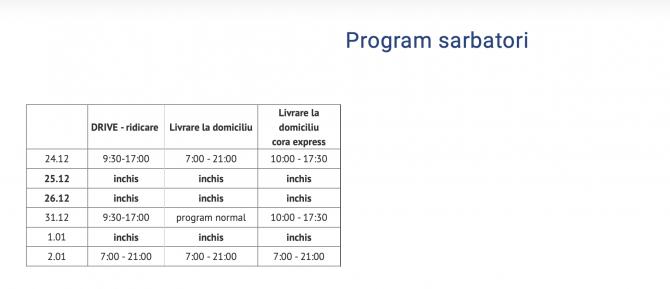 3. -imagine fara descriere- (program-cora-2020-sarbatori_22698700.png)