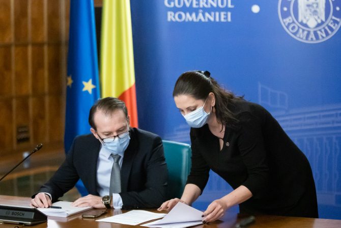 ARGUMENT, procente pentru Guvernul Cîțu. Sursă foto: gov.ro