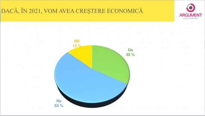 1. -imagine fara descriere- (argument_crestere_economica_26397200.jpg)
