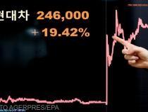 Acțiunile Hyundai crescuseră cu 20% la momentul izbucnirii veștilor, în ianuarie 2021