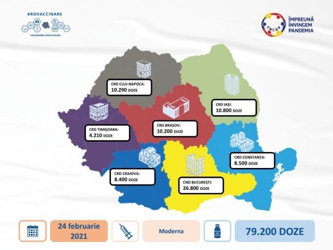 Noi doze de vaccin Moderna au ajuns în România