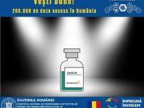 208.000 doze de vaccin AstraZeneca sosesc în țară