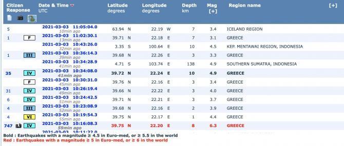 2. foto emsc... (cutremur-puternic-grecia-3-martie_37435900.jpg)