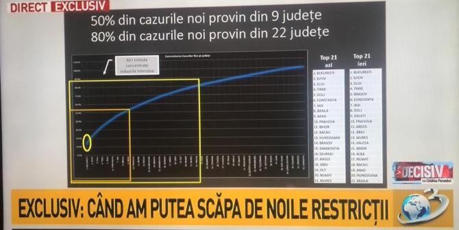 Document Mihai Pascadi / Captură Antena3