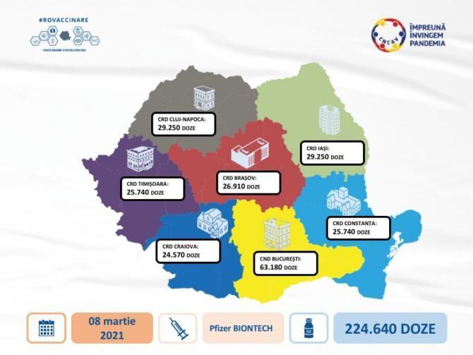 Noi doze de vaccin Pfizer BioNTech ajung în România. Informații de ultimă oră