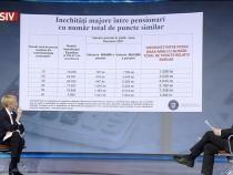 foto catpură Antena 3