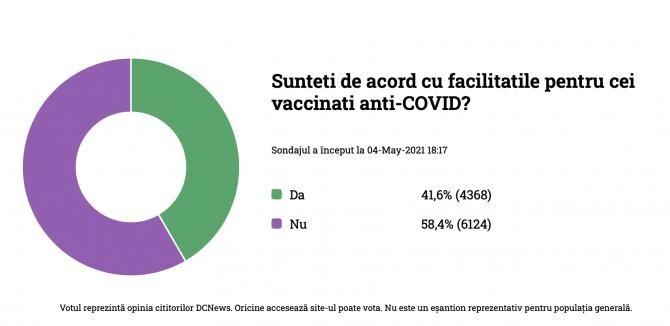 2. -imagine fara descriere- (facilitate-vaccinati-covid_99585400.jpg)