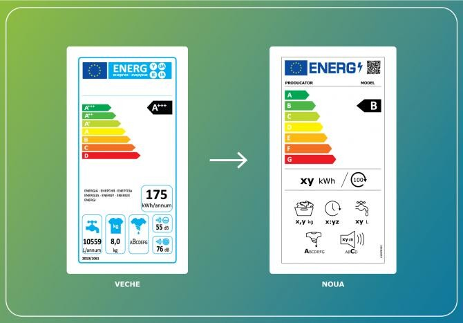 Schimbare încadrare energetică/ foto Arctic